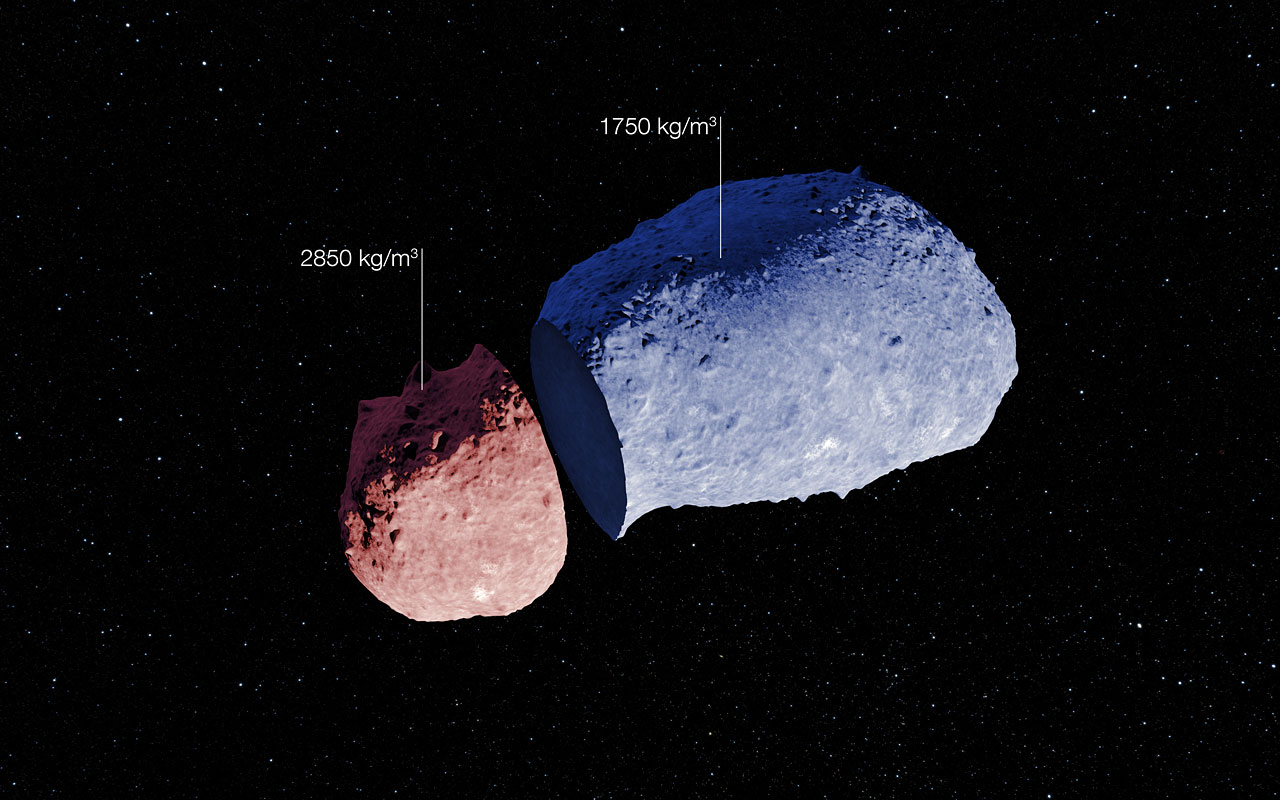 a description of an article about ancient asteroid by dawn stover Its that to improve the description of long-term changes in an  generation 'news' a report on the article ancient asteroid by dawn stover of the u s.